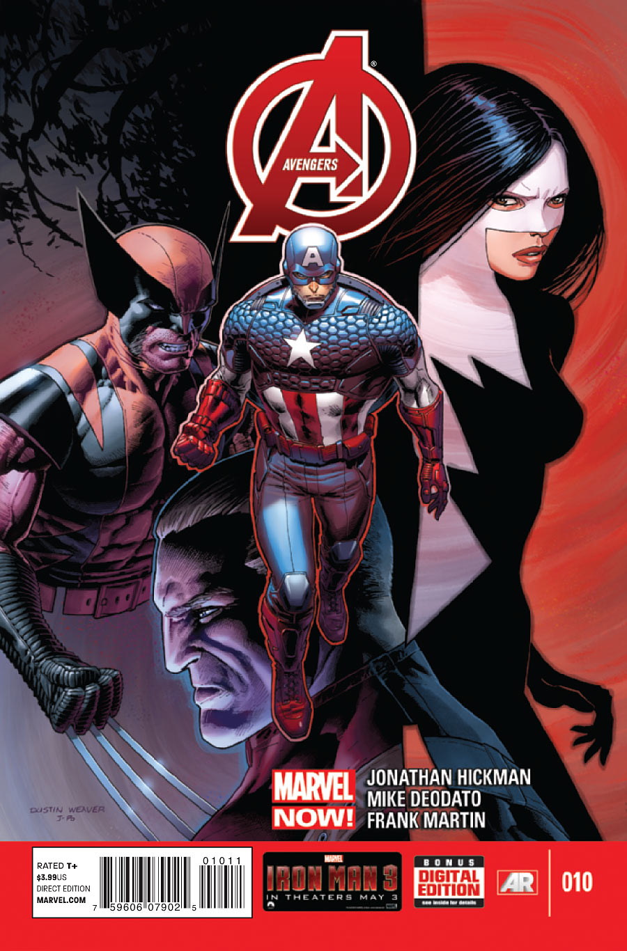 Avengers (2013) #10 Review